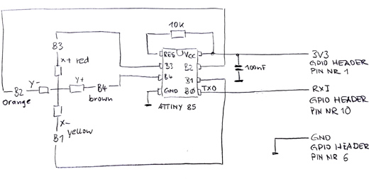 A simple Touch Controller for resistive touch panels