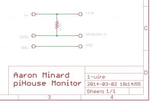 Aaron's piHouse Monitor